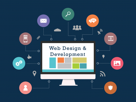 Custom Website Design Services Boost up Your Business Brand