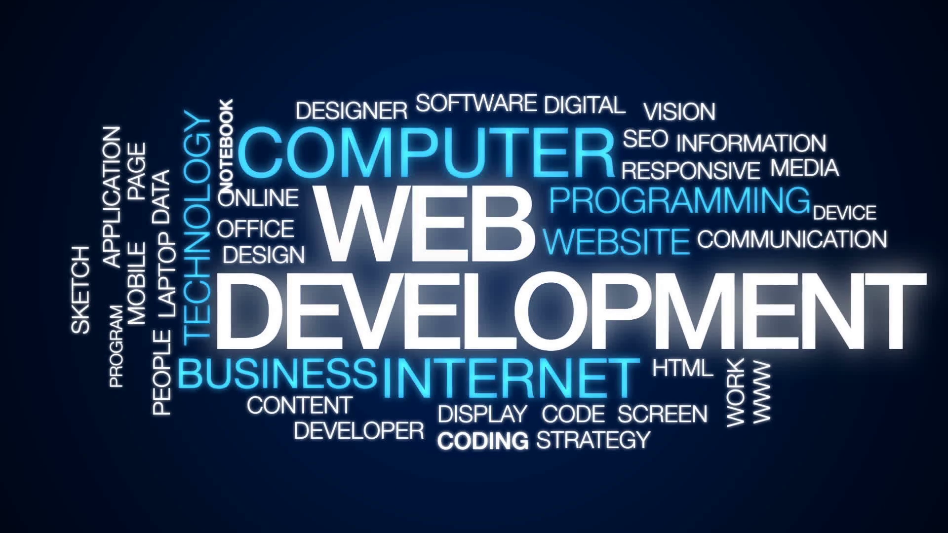 5 Important Aspects to Always Have in Mind For a Successful Magento Web Development
