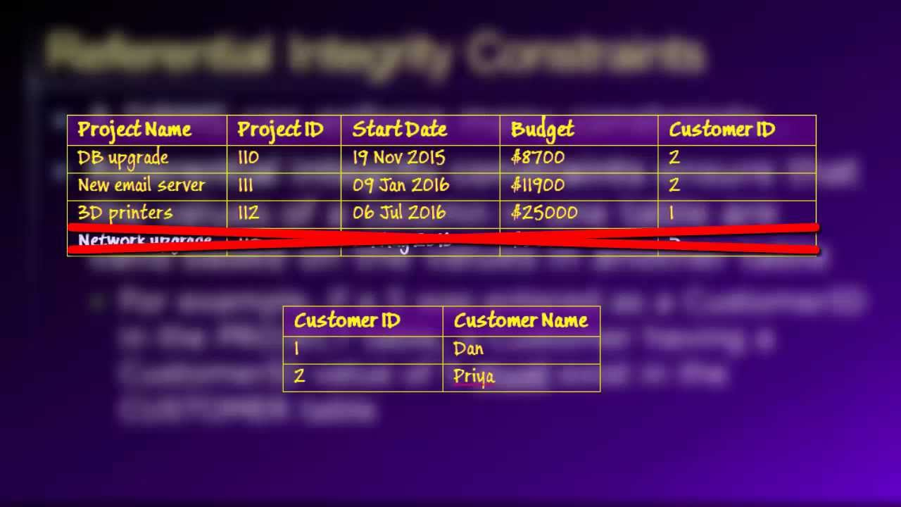 Phone Numbers Extractor - Utilize the Software Features