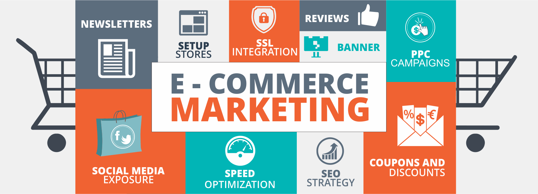 Tips To Get More Customers Through An eCommerce Website